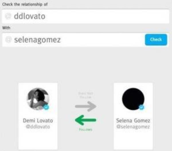 Cùng trong vụ việc này, Demi Lovato hủy theo dõi Selena trên Twitter. Nếu thật sự là vì dòng status của ngôi sao Same Old Love thì rõ ràng rằng, Demi Lovato đã đứng về phe của Kanye West và Kim.