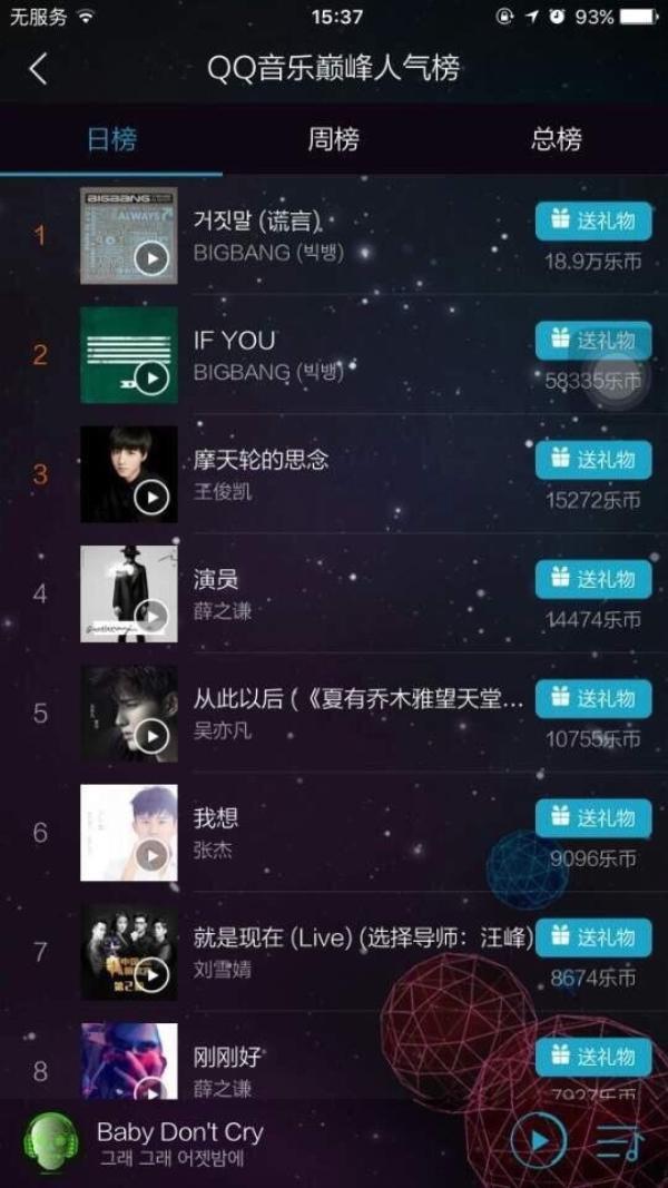 Và đứng hạng nhất tại BXH QQ Trung Quốc.