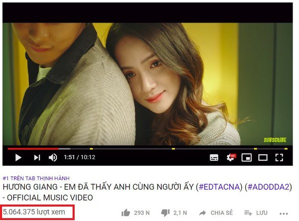 Sau 1 ngày ra mắt, MV #EDTACNA đã đạt hơn 5 triệu lượt xem và đứng vị trí #1 trending Youtube.