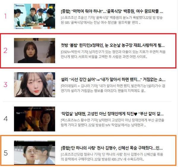 """""""Spring Night"""" ở hạng 2 trong xếp hạng bài viết được xem nhiều nhất và """"Dan Only Love"""" ở hạng 5 trên Naver."""