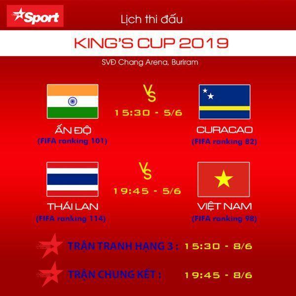 Lịch thi đấu King's Cup 2019.