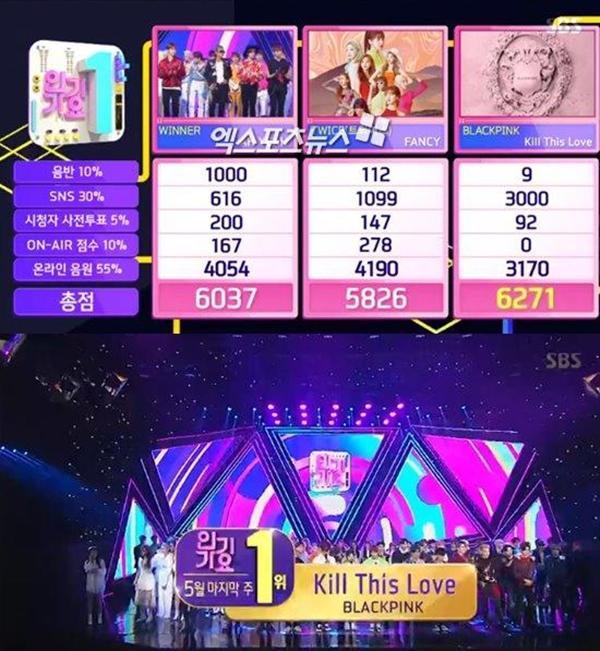 Kết quả tranh cúp Inkigayo ngày 26/5.