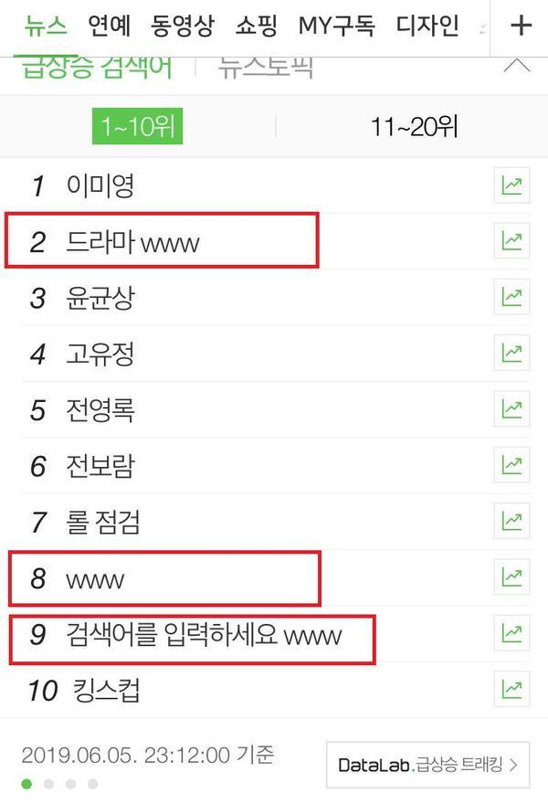 Search: WWW của Jang Ki Yong nhận nhiều lời khen sau tập 1  One Spring Night củaHan Ji Min đạt rating cao nhất kể từ khi lên sóng ảnh 1