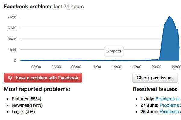 Facebook được ghi nhận gặp phải tình trạng lỗi hiển thị ảnh trong tối và đêm ngày 3/7.