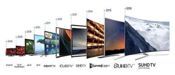 Thành công của Samsung đến từ quan sát thị trường, đáp ứng nhu cầu người dùng và không ngừng sáng tạo.