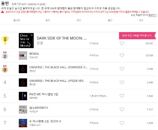 Dark Side of the Moon của Moonbyul chính là album bán chạy nhất BXH thời gian thực Hanteo