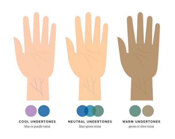 Cách chọn màu tóc giúp sáng da, tôn da hoàn hảo, màu số 2 nhất định phải thử để đón Tết 2020 ảnh 1