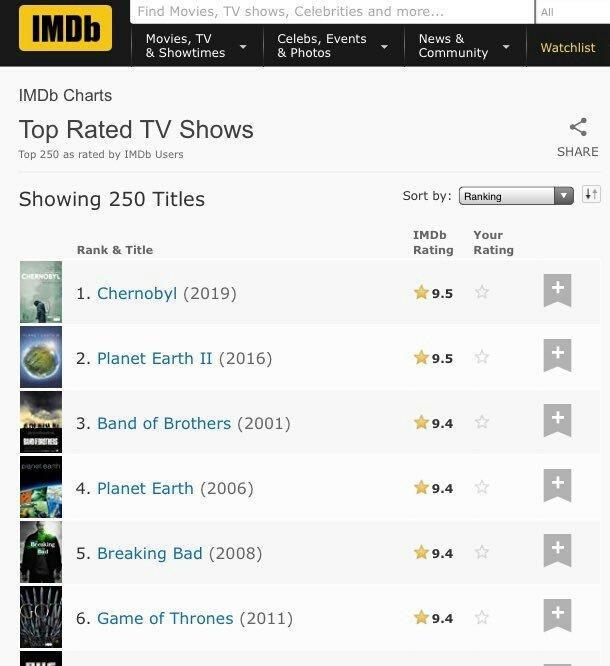 Thuyết âm mưu: HBO cố tình dìm 'Game of Thrones' để nâng loạt series cực đỉnh phía sau ảnh 4