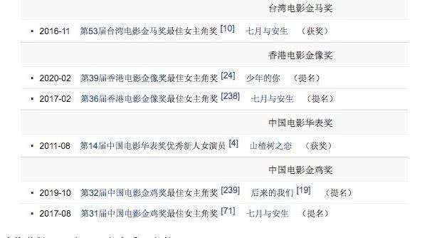Song Kim Ảnh hậu Châu Đông Vũ tự hạ thấp giá trị bằng cách đóng phim chiếu mạng khiến dư luận chê cười ảnh 7