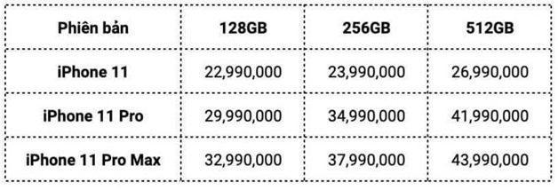 Giá bán dự kiến iPhone 11, 11 Pro và 11 Max chính hãng tại Việt Nam. (Ảnh chụp màn hình)