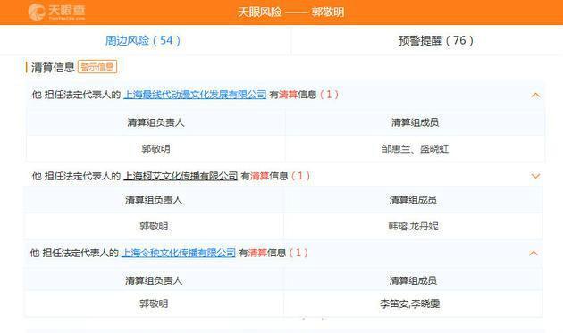 Công ty Quách Kính Minh liên tiếp bị phá sản, người tình tin đồn Trần Học Đông cũng nhanh chóng tìm đường tháo chạy ảnh 2