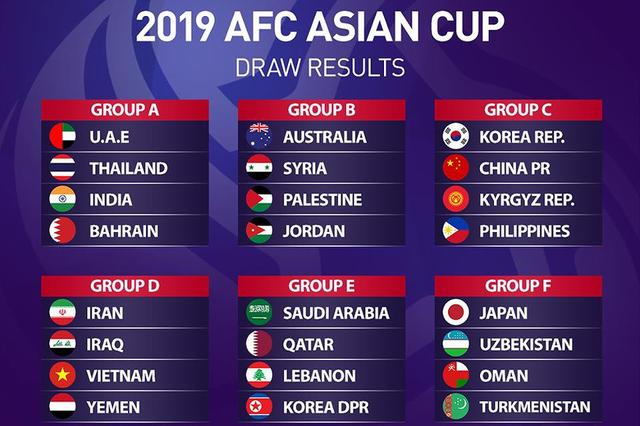Việt Nam phải nằm cùng bảng với 3 đội bóng Tây Á.