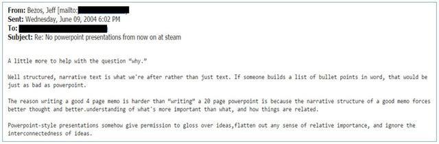 Bức thư súc tích Jeff Bezos gửi đến nhân viên về lý do cấm dùng Powerpoint.