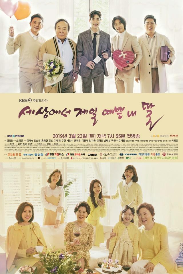 Hotel Del Luna của IU và Doctor John của Ji Sung rating đều giảm  Mother of Mine tiếp tục dẫn đầu đài trung ương ảnh 5