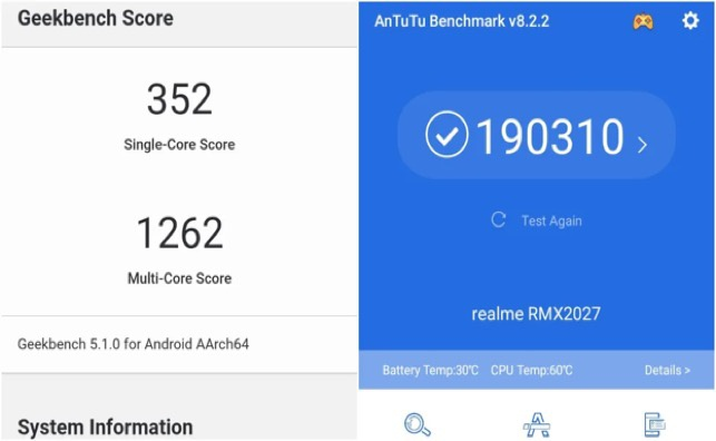 Điểm benchmark thực tế của Realme C3