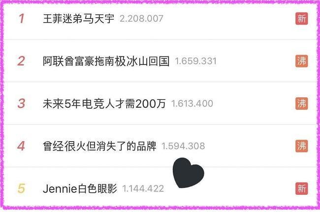 Không lâu sau, layout makeup này đã trở thành top 5 trending trên Weibo của xứ sở đông dân Trung Quốc