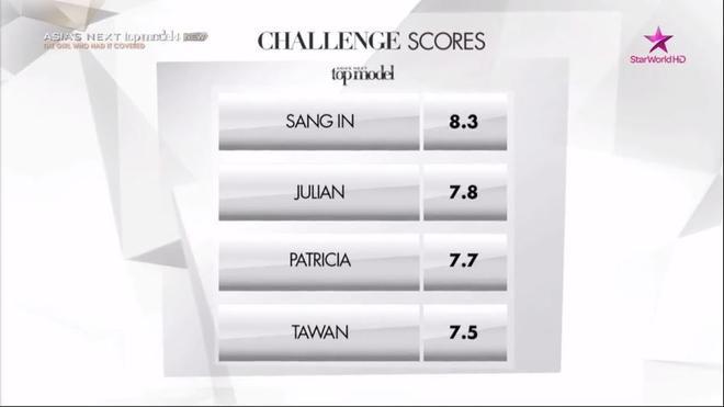 AsNTM Tập 11: Top 3 chung cuộc sẽ gọi tên đại diện Phillippines hay Thái Lan? ảnh 3