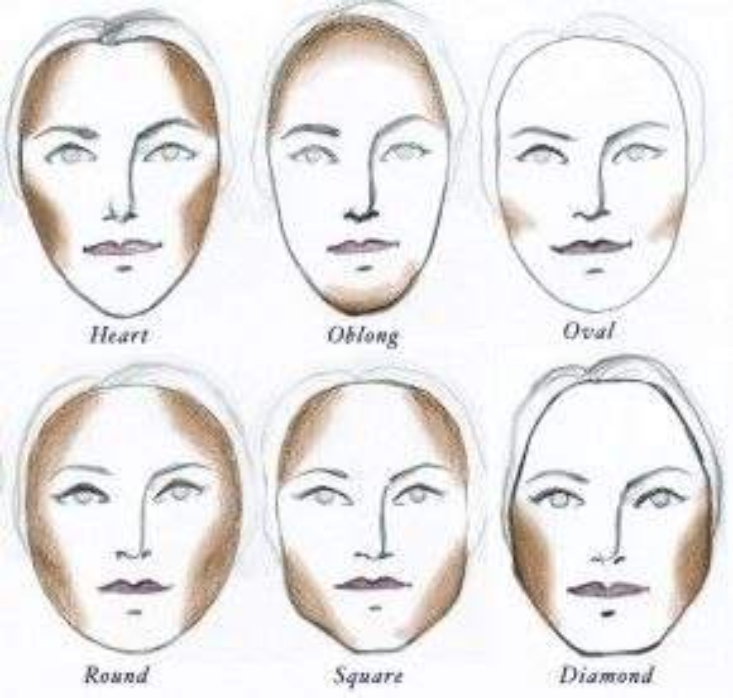 Một số sketching hướng dẫn tạo khối đơn giản cho từng khuôn mặt.