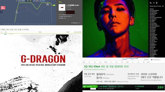 Trước đó, album ca nhạc với loạt thành tích khủng của trưởng nhóm BigBang từng không được công nhận tại BXH âm nhạc này.