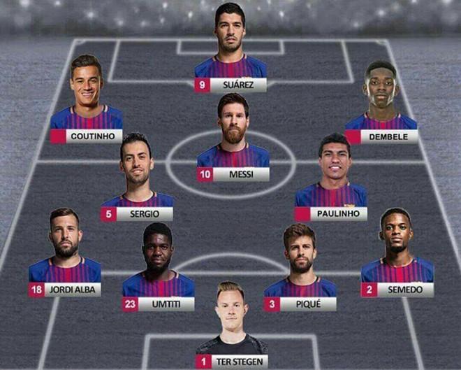 """Đội hình tấn công cực """"khủng"""" của Barca trong thời gian tới."""
