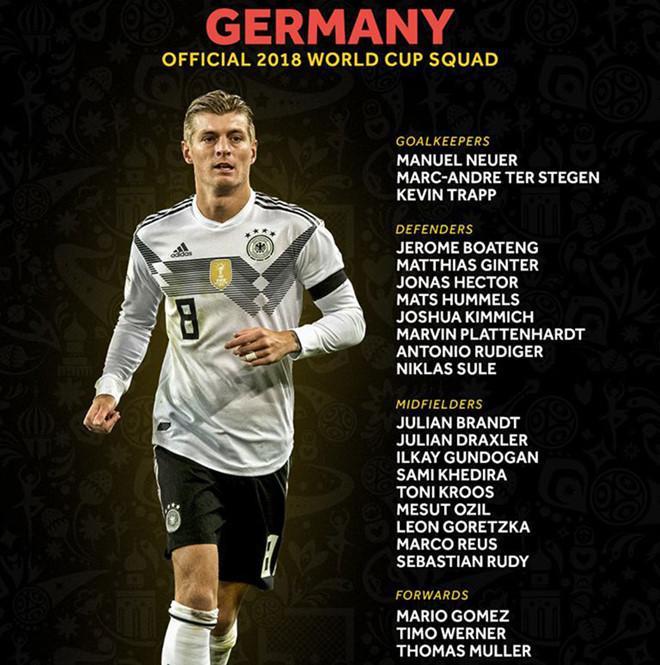 Danh sách 23 cầu thủ của tuyển Đức ở World Cup 2018.