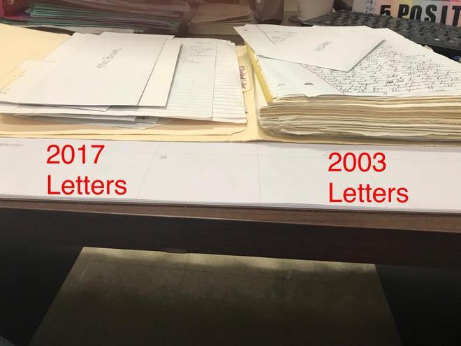 Những bức thư cha mẹ viết về con đã giảm đáng kể sau gần 15 năm phần nào cho thấy tình trạng thờ ơ, không mấy quan tâm con cái của nhiều bậc phụ huynh hiện nay (Ảnh: Facebook)