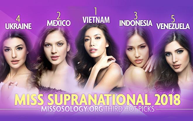 Bảng xếp hạng dự đoán fanmade ưng ý nhất với khán giả Việt Nam.