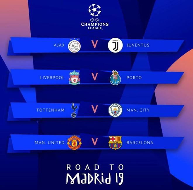 Bốn cặp tứ kết Champions League vừa bốc thăm xong.