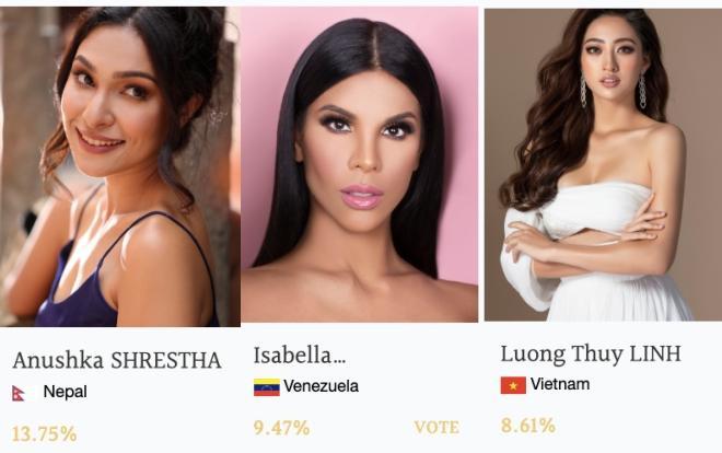 Đại diện Việt Nam đứng thứ 3 bình chọn đến thời điểm hiện tại.