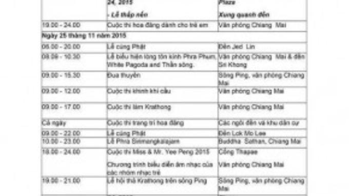 Thông tin về lễ hội Loy Krathong 2015 được cung cấp bởi Tổng cục du lịch Thái Lan tại Việt Nam.
