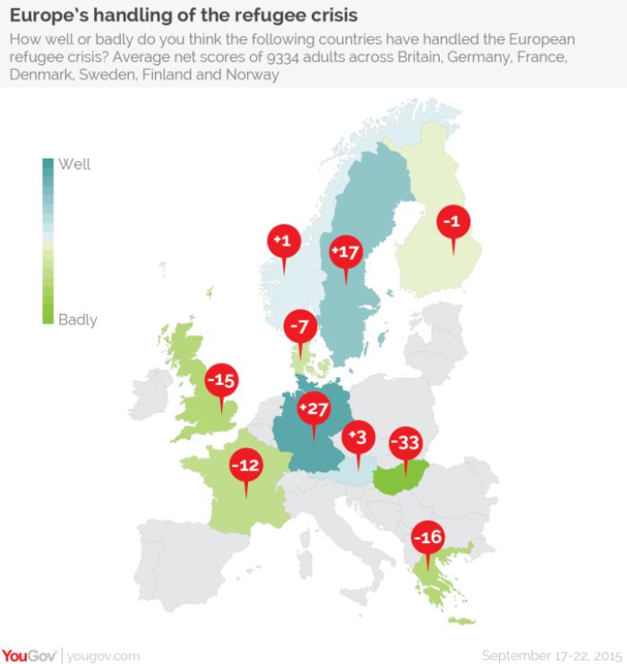 Kết quả chấm điểm của người dân 7 nước Anh, Đức, Pháp, Đan Mạch, Thụy Điển, Phần Lan, Na-uy về phản ứng quốc gia đối với cuộc khủng hoảng người tị nạn