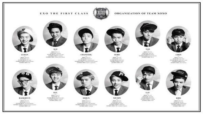 XOXO là album lập kỷ lục về số phiên bản được phát hành.