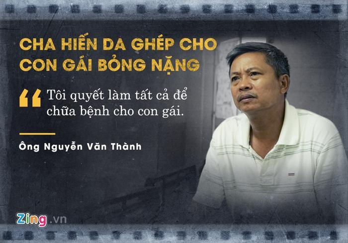 Vợ cùng con gái và con trai ông Nguyễn Văn Thành (Bình Định) đều bỏng nặng sau một va chạm giao thông. Để cứu con gái Nguyễn Thị Thanh Hằng (22 tuổi), người cha quyết định hiến da ghép cho con. Tuy nhiên, cô gái đã qua đời không lâu sau đó vì vết thương quá nặng.
