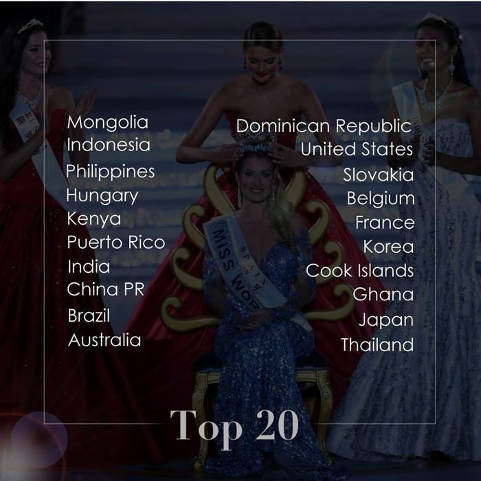 Danh sách 20 người đẹp nhất Hoa hậu Thế giới 2016.