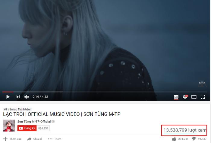 'Lạc trôi' đạt gần 14 triệu lượt xem, Sơn Tùng bất ngờ tung phiên bản mới toanh