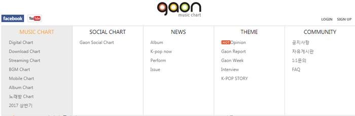 Gaon Chart - Bảng xếp hạng âm nhạc hàng đầu Hàn Quốc sẽ có những thay đổi mới trong luật lệ kể từ năm 2018.