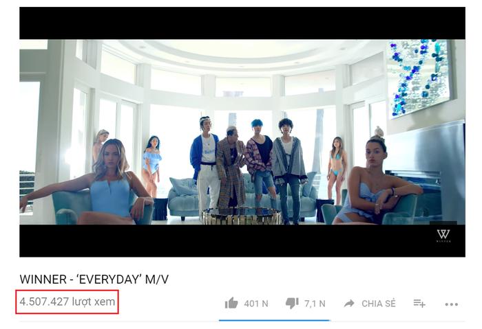 Ca khúc đạt 4,5 triệu view sau 2 ngày phát hành.