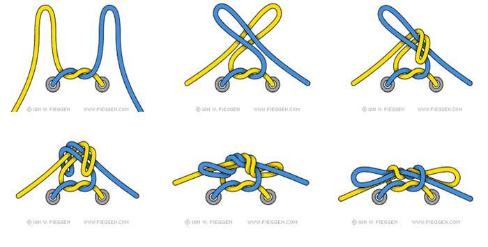 Các bước buộc dây giày và cố định phần đầu dây.