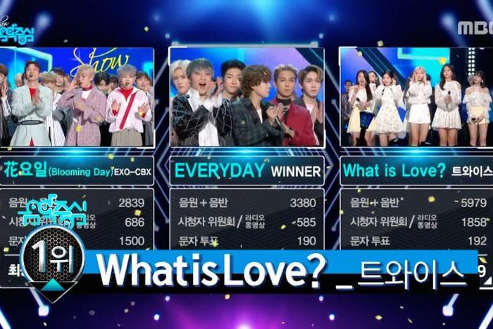 TWICE nhận cúp với điểm số cách biệt tại Music Core (21/4), sức mạnh của girlgroup này quả thật không phải dạng vừa đâu!