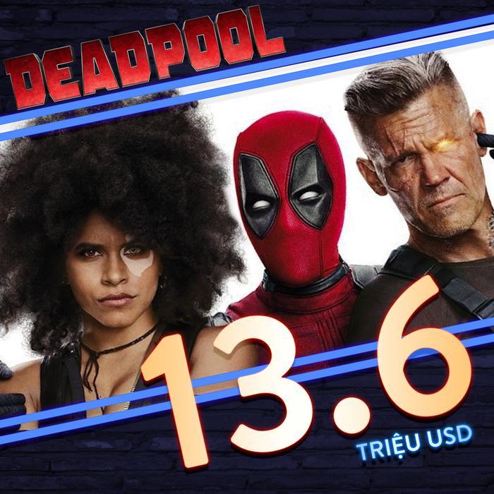 Vượt qua 'Solo: A Star Wars Story' và 'Deadpool 2', 'Ocean's 8' vươn lên dẫn đầu phòng vé Bắc Mỹ