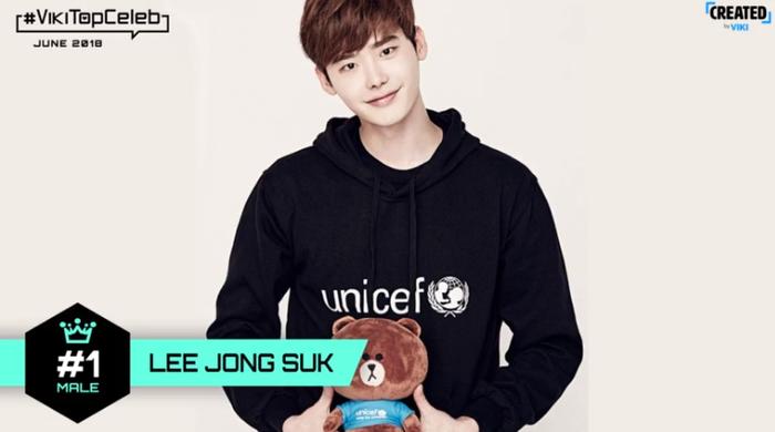 Lee Jong Suk đứng hạng nhất cho ngôi sao nam.