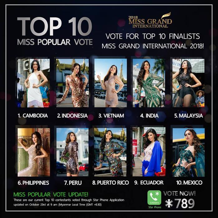 Bảng xếp hạng bình chọn giải Miss Popular Vote tính đến 11h ngày 24/10.