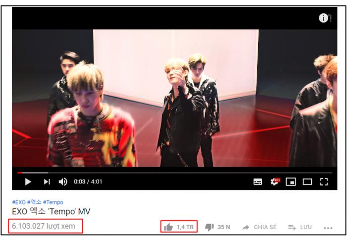 6.1 triệu lượt xem là con số mà Tempo đạt được sau 5 giờ phát hành.