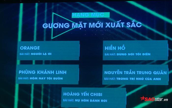 BTC Làn sóng xanh loại thẳng tay Chi Pu khỏi đề cử: Lý do đưa ra là gì?