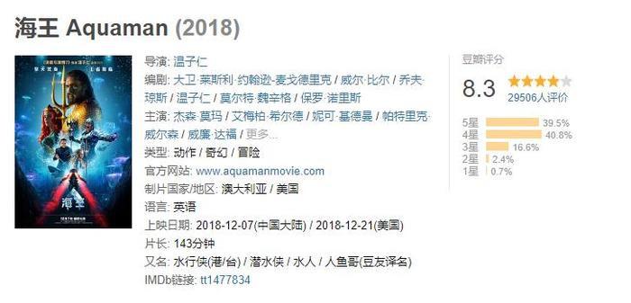 Không ngoài dự đoán, Aquaman thu về thành công lớn tại thị trường Trung Quốc! ảnh 0