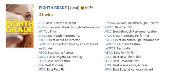 Nhìn vào thành tích 198 đề cử với 58 chiến thắng, ai có thể nói Black Panther không xứng đáng góp mặt tại Oscar 2019? ảnh 8