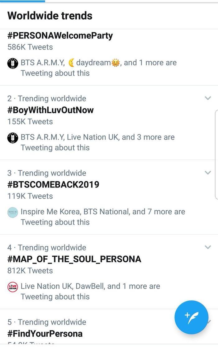 BTS dẫn đầu tìm kiếm trên Twitter.