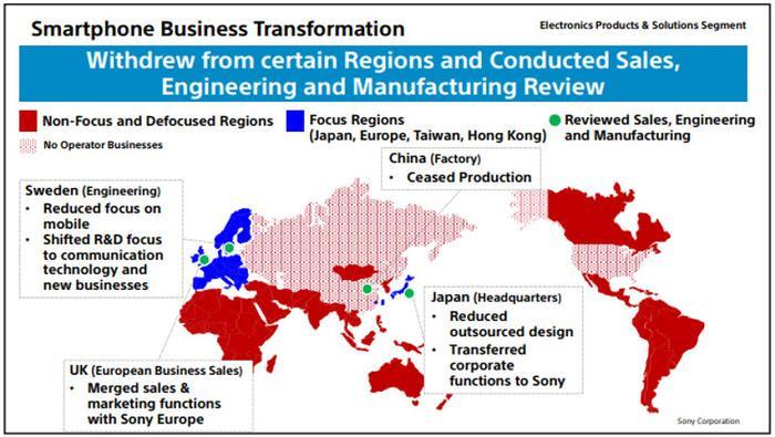 Slide cho thấy những thay đổi trong mô hình kinh doanh mảng di động của Sony.
