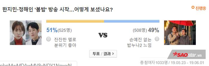 Bình chọn trên báo Hàn: 2 mỹ nam hot nhất 'Produce X 101' đối đầu, Han Ji Min bỏ xa Shin Hye Sun