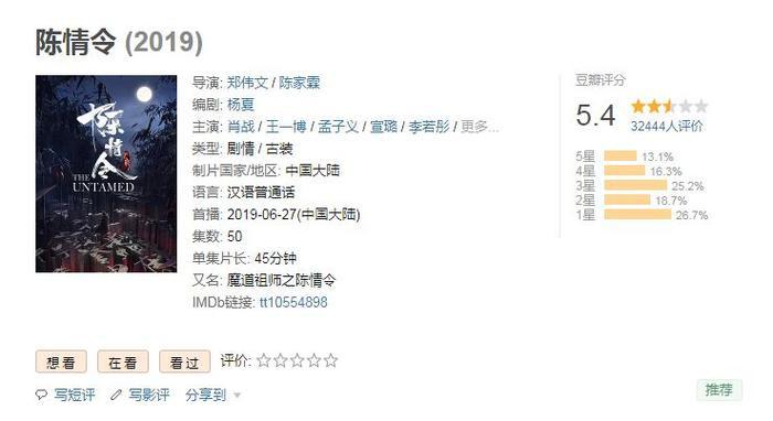 Lên sóng cùng thời điểm, Trường An 12 canh giờ của Dịch Dương Thiên Tỉ đạt 8,7 điểm Douban trong khi Trần Tình lệnh bị chê tơi tả ảnh 12